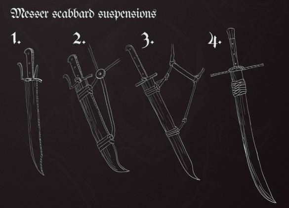 Scabbard for Gustav 1.0 M4D Messer